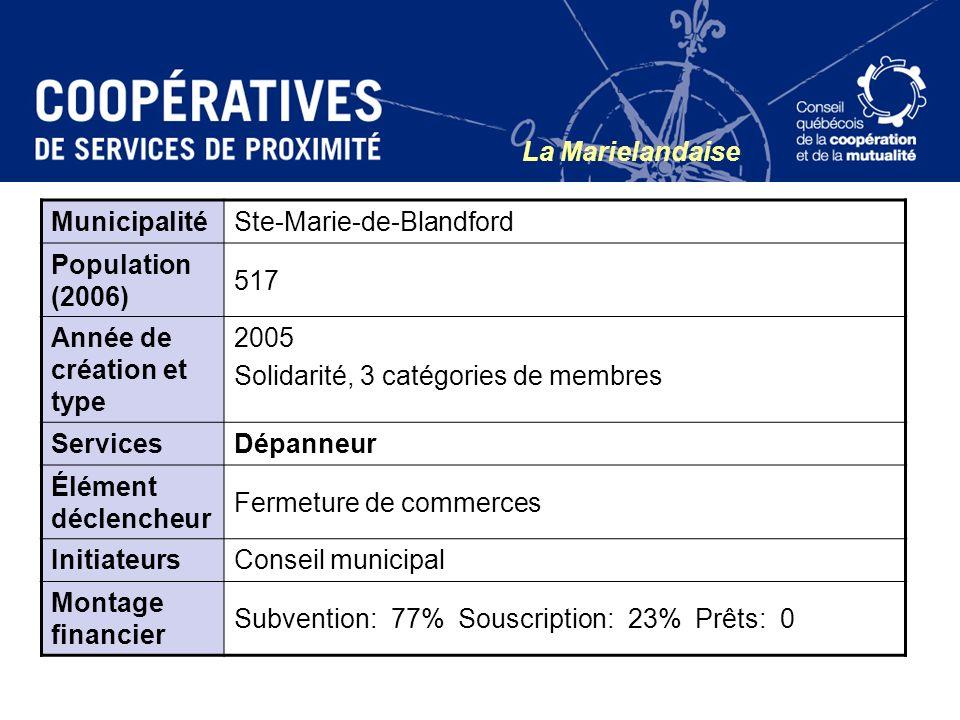 La Marielandaise MunicipalitéSte-Marie-de-Blandford Population (2006) 517 Année de création et type 2005 Solidarité, 3 catégories de membres ServicesD