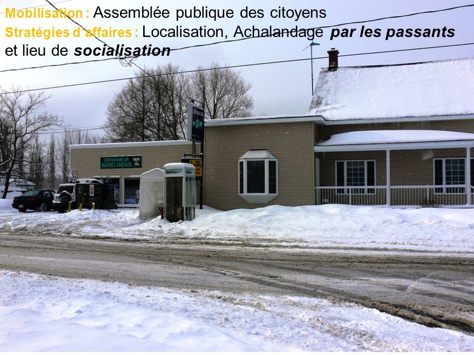 Mobilisation : Assemblée publique des citoyens Stratégies daffaires : Localisation, Achalandage par les passants et lieu de socialisation