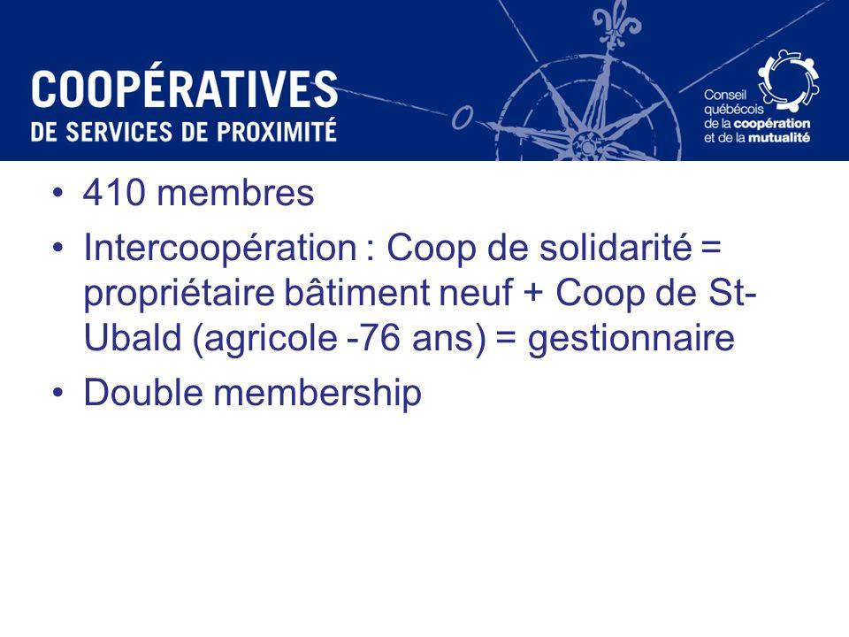 410 membres Intercoopération : Coop de solidarité = propriétaire bâtiment neuf + Coop de St- Ubald (agricole -76 ans) = gestionnaire Double membership