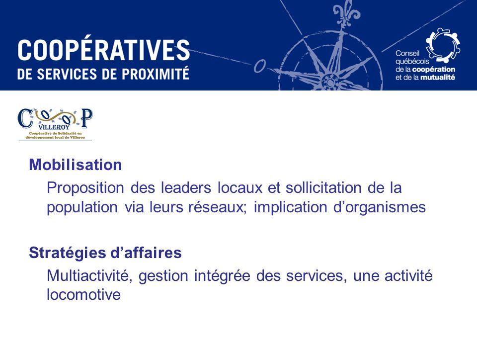 Mobilisation Proposition des leaders locaux et sollicitation de la population via leurs réseaux; implication dorganismes Stratégies daffaires Multiact