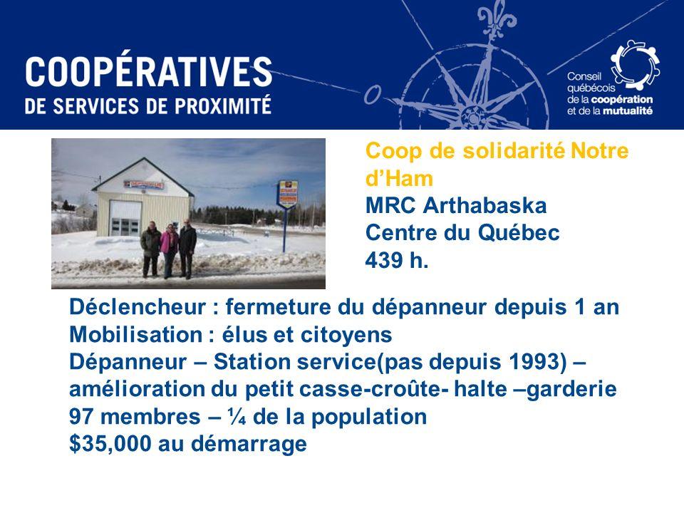 Coop de solidarité Notre dHam MRC Arthabaska Centre du Québec 439 h. Déclencheur : fermeture du dépanneur depuis 1 an Mobilisation : élus et citoyens