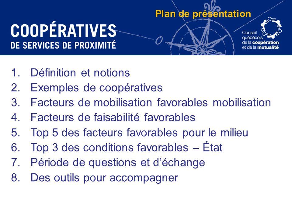 1.Définition et notions 2.Exemples de coopératives 3.Facteurs de mobilisation favorables mobilisation 4.Facteurs de faisabilité favorables 5.Top 5 des