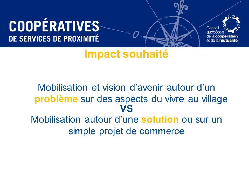 Impact souhaité Mobilisation et vision davenir autour dun problème sur des aspects du vivre au village VS Mobilisation autour dune solution ou sur un