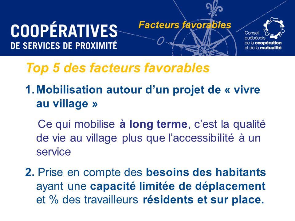Top 5 des facteurs favorables 1.Mobilisation autour dun projet de « vivre au village » Ce qui mobilise à long terme, cest la qualité de vie au village
