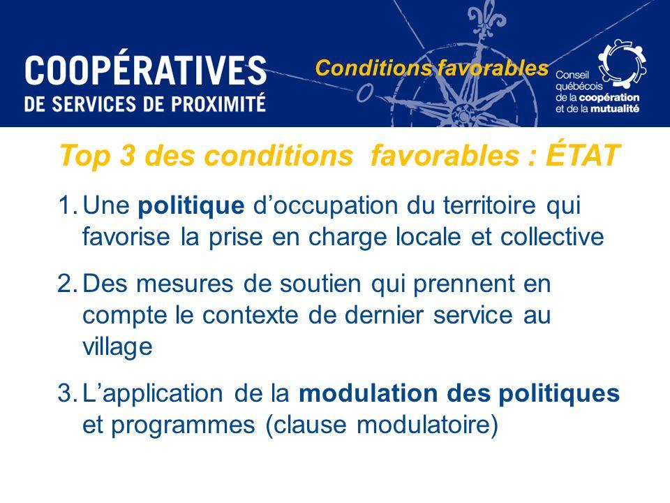 Top 3 des conditions favorables : ÉTAT 1.Une politique doccupation du territoire qui favorise la prise en charge locale et collective 2.Des mesures de