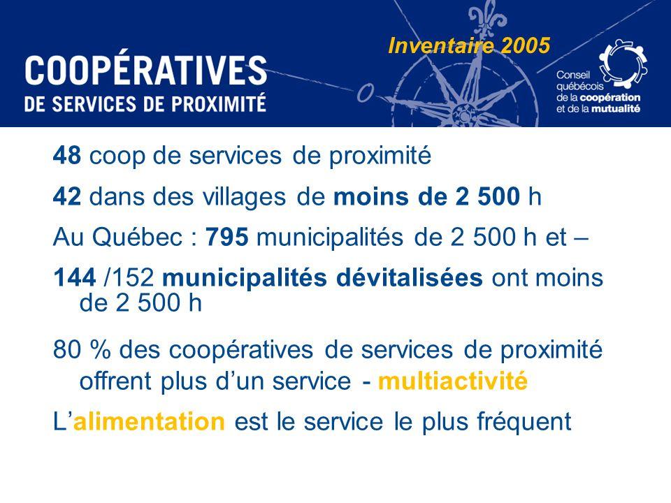 48 coop de services de proximité 42 dans des villages de moins de 2 500 h Au Québec : 795 municipalités de 2 500 h et – 144 /152 municipalités dévital
