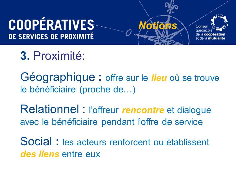 3. Proximité: Géographique : offre sur le lieu où se trouve le bénéficiaire (proche de…) Relationnel : loffreur rencontre et dialogue avec le bénéfici