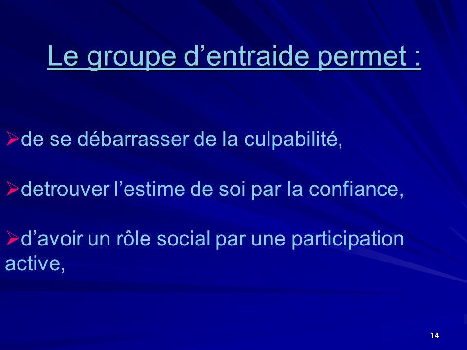 14 de se débarrasser de la culpabilité, detrouver lestime de soi par la confiance, davoir un rôle social par une participation active, Le groupe dentraide permet :