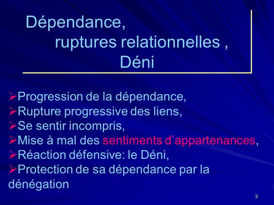 3 Progression de la dépendance, Rupture progressive des liens, Se sentir incompris, Mise à mal des sentiments dappartenances, Réaction défensive: le D
