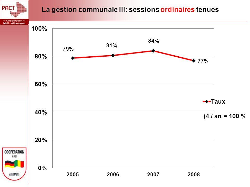 La gestion communale III: sessions ordinaires tenues