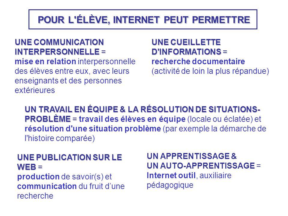 POUR LE PROFESSEUR, INTERNET PEUT ÊTRE UN OUTIL DE COMMUNICATION = transmettre des informations d ordre organisationnel, administratif, etc.