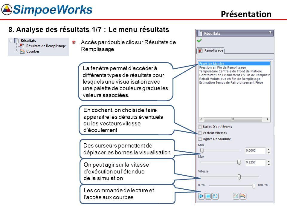 Présentation 8. Analyse des résultats 1/7 : Le menu résultats La fenêtre permet daccéder à différents types de résultats pour lesquels une visualisati