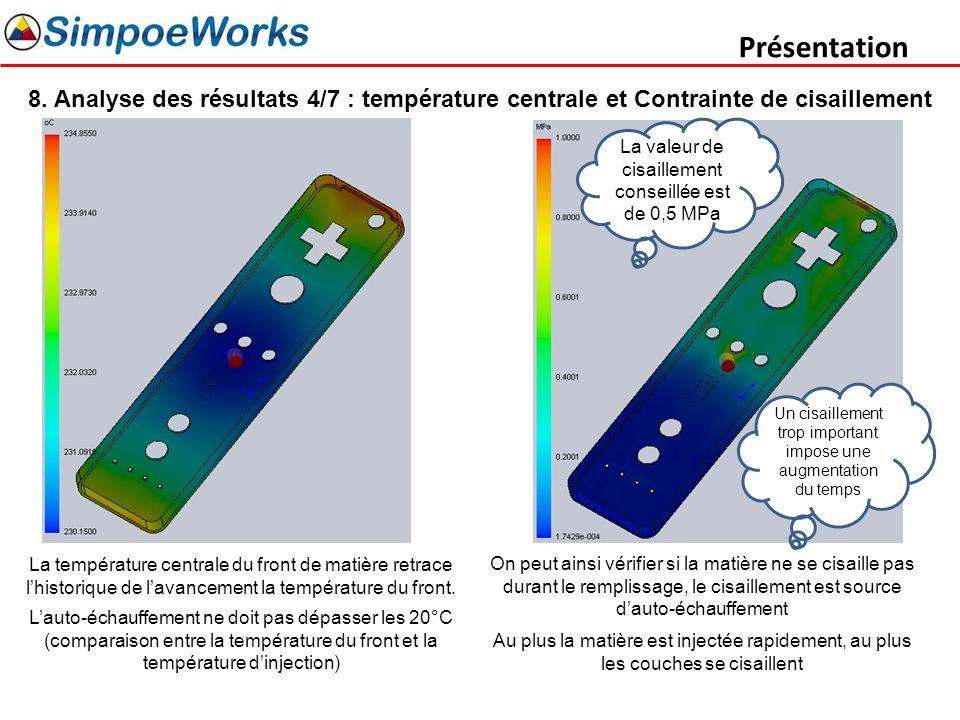 Présentation 8. Analyse des résultats 4/7 : température centrale et Contrainte de cisaillement Au plus la matière est injectée rapidement, au plus les