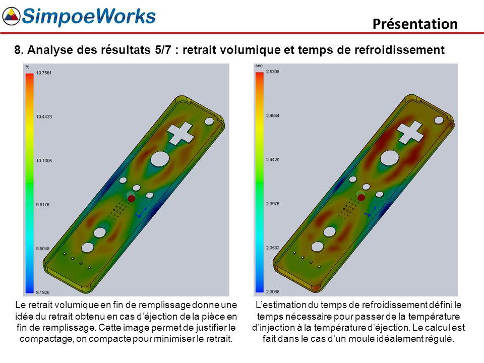 Présentation 8. Analyse des résultats 5/7 : retrait volumique et temps de refroidissement Le retrait volumique en fin de remplissage donne une idée du