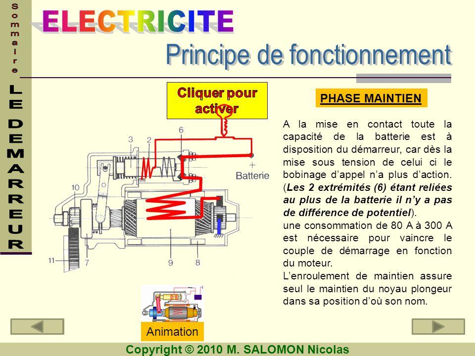 Copyright © 2010 M. SALOMON Nicolas A la mise en contact toute la capacité de la batterie est à disposition du démarreur, car dès la mise sous tension