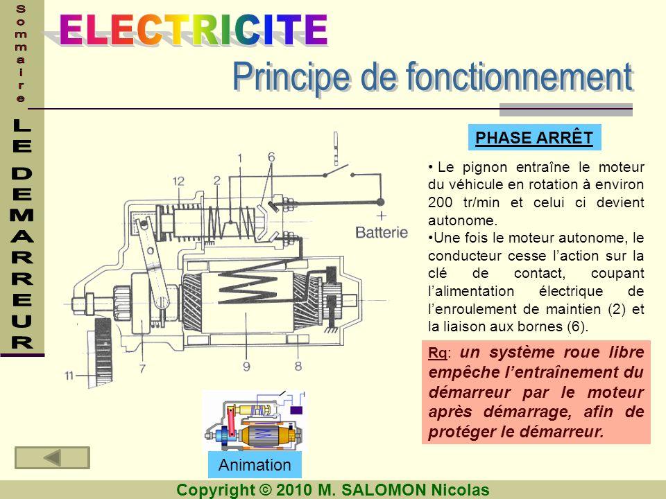 Copyright © 2010 M. SALOMON Nicolas Le pignon entraîne le moteur du véhicule en rotation à environ 200 tr/min et celui ci devient autonome. Une fois l