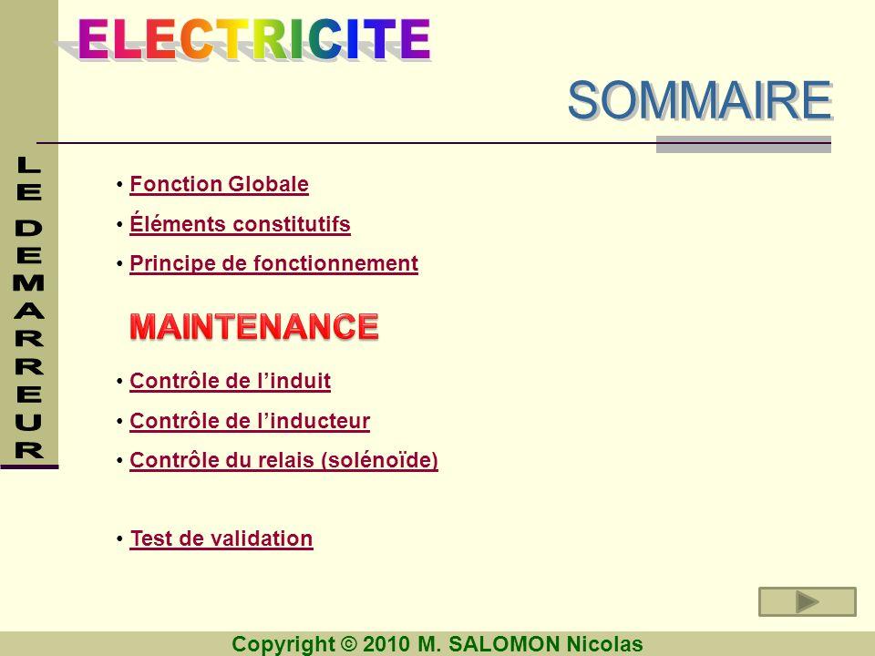 Fonction Globale Éléments constitutifs Principe de fonctionnement Contrôle de linduit Contrôle de linducteur Contrôle du relais (solénoïde) Test de va