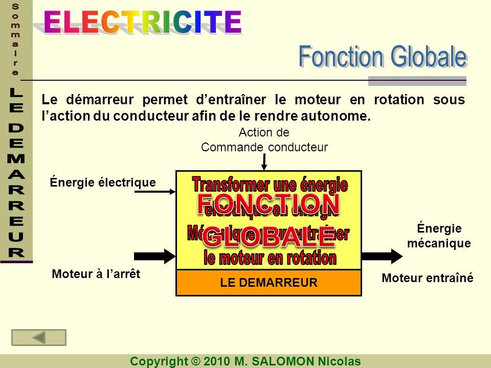 Copyright © 2010 M. SALOMON Nicolas LE DEMARREUR Moteur à larrêt Moteur entraîné Action de Commande conducteur Énergie électrique Le démarreur permet