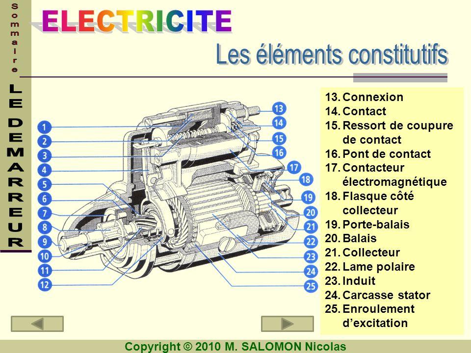 Copyright © 2010 M. SALOMON Nicolas 13.Connexion 14.Contact 15.Ressort de coupure de contact 16.Pont de contact 17.Contacteur électromagnétique 18.Fla