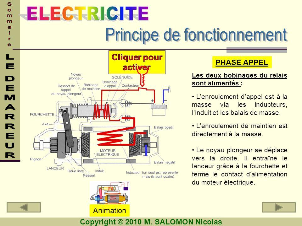 Copyright © 2010 M. SALOMON Nicolas Les deux bobinages du relais sont alimentés : Lenroulement dappel est à la masse via les inducteurs, linduit et le