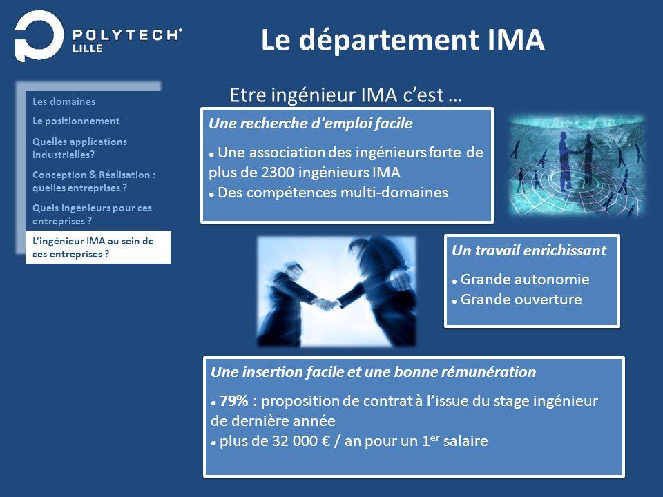 Le département IMA Une recherche d'emploi facile Une association des ingénieurs forte de plus de 2300 ingénieurs IMA Des compétences multi-domaines Un