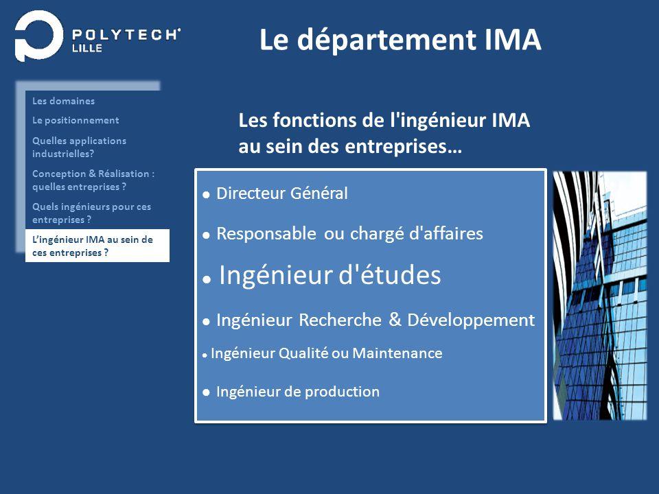 Le département IMA Directeur Général Responsable ou chargé d'affaires Ingénieur d'études Ingénieur Recherche & Développement Ingénieur Qualité ou Main