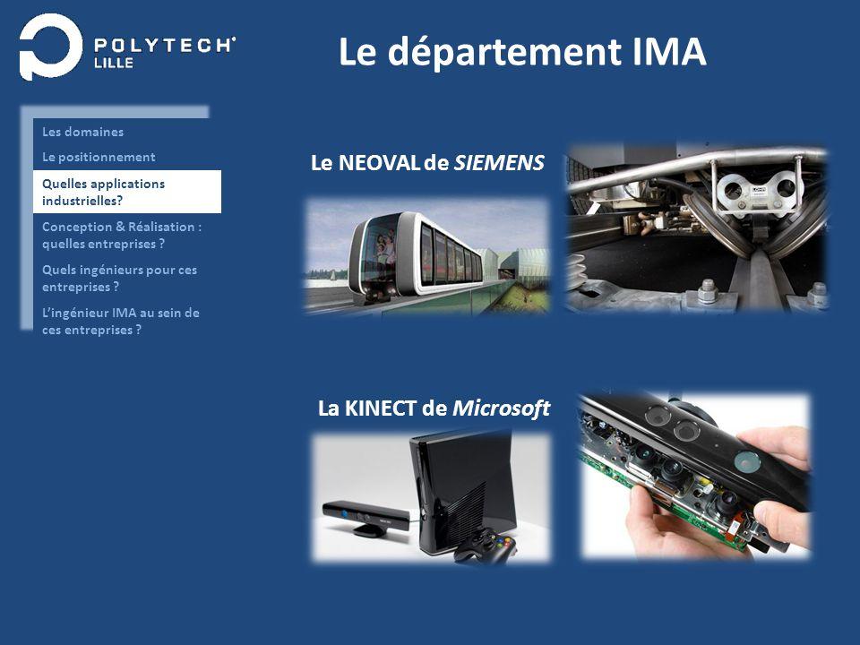 Le département IMA Le NEOVAL de SIEMENS La KINECT de Microsoft