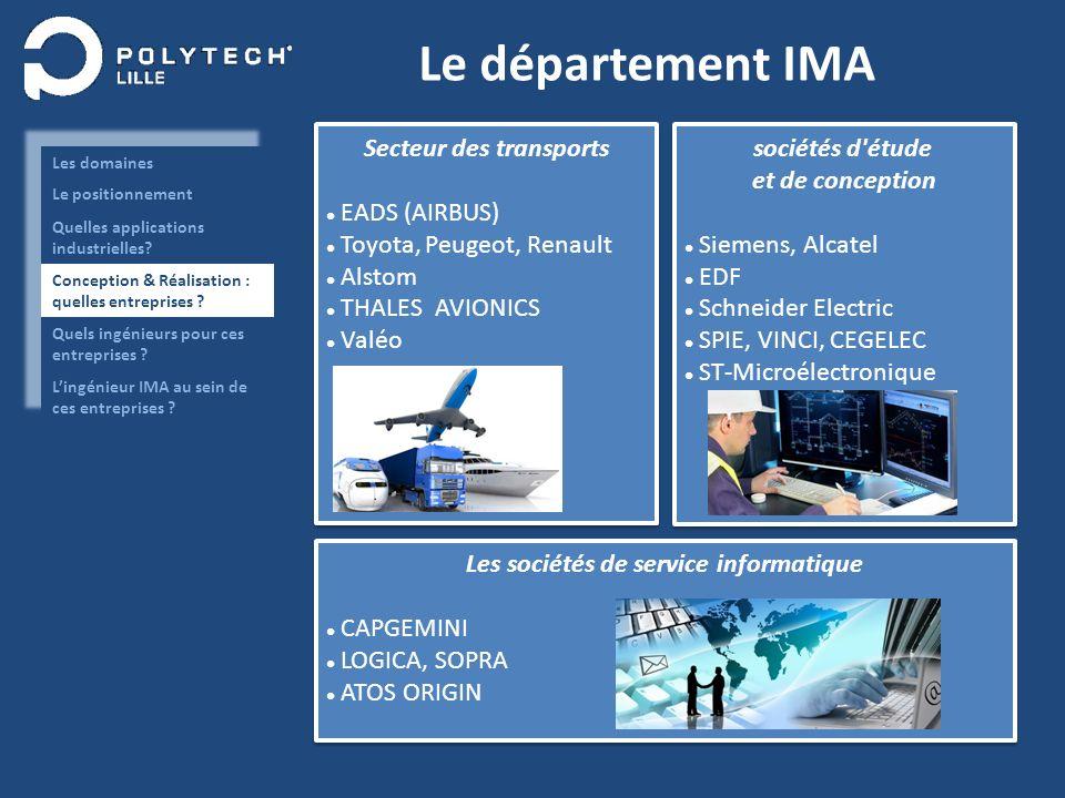 Le département IMA Secteur des transports EADS (AIRBUS) Toyota, Peugeot, Renault Alstom THALES AVIONICS Valéo Secteur des transports EADS (AIRBUS) Toy