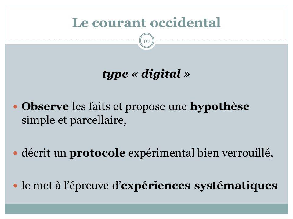 Le courant occidental type « digital » Observe les faits et propose une hypothèse simple et parcellaire, décrit un protocole expérimental bien verrouillé, le met à lépreuve dexpériences systématiques 10
