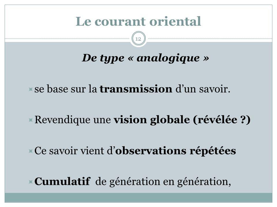 Le courant oriental De type « analogique » se base sur la transmission dun savoir. Revendique une vision globale (révélée ?) Ce savoir vient dobservat