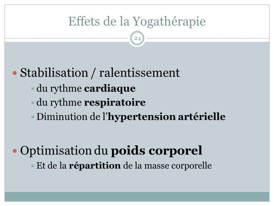 Effets de la Yogathérapie Stabilisation / ralentissement du rythme cardiaque du rythme respiratoire Diminution de lhypertension artérielle Optimisation du poids corporel Et de la répartition de la masse corporelle 24