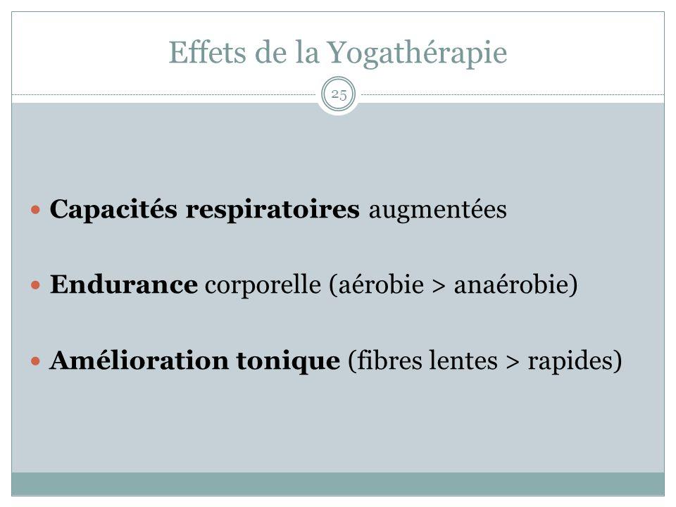 Effets de la Yogathérapie Capacités respiratoires augmentées Endurance corporelle (aérobie > anaérobie) Amélioration tonique (fibres lentes > rapides)