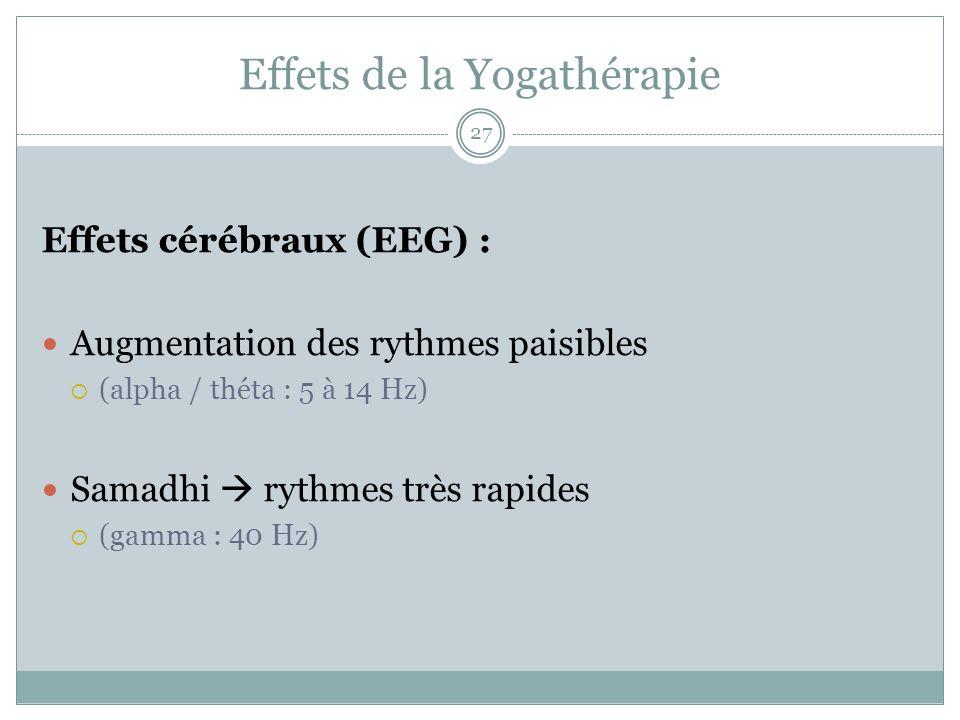 Effets de la Yogathérapie Effets cérébraux (EEG) : Augmentation des rythmes paisibles (alpha / théta : 5 à 14 Hz) Samadhi rythmes très rapides (gamma : 40 Hz) 27
