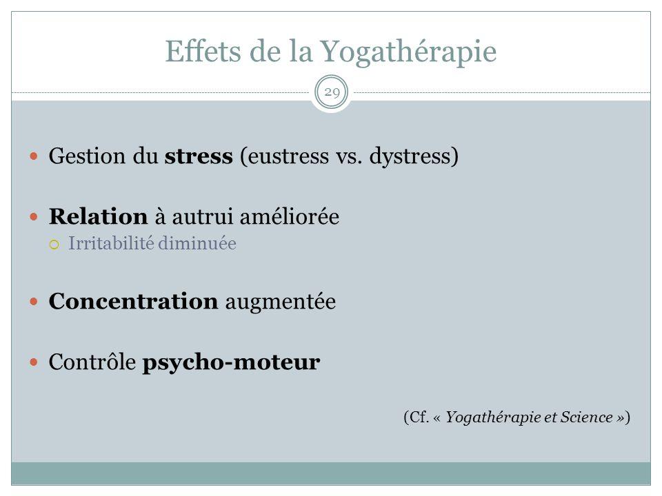 Effets de la Yogathérapie Gestion du stress (eustress vs. dystress) Relation à autrui améliorée Irritabilité diminuée Concentration augmentée Contrôle
