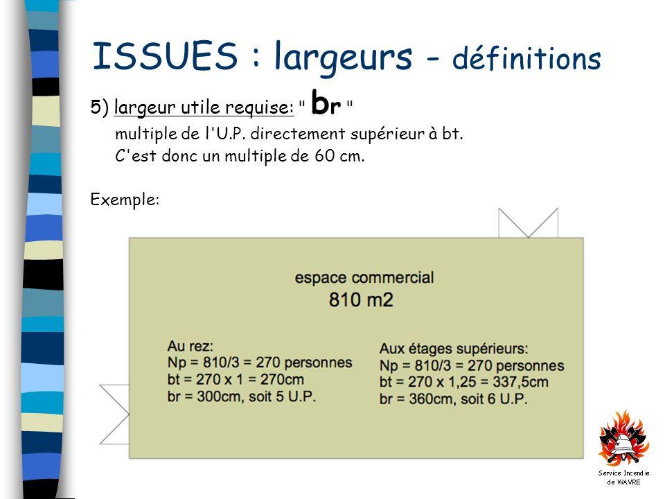 ISSUES : largeurs - définitions 5) largeur utile requise: b r multiple de l U.P.