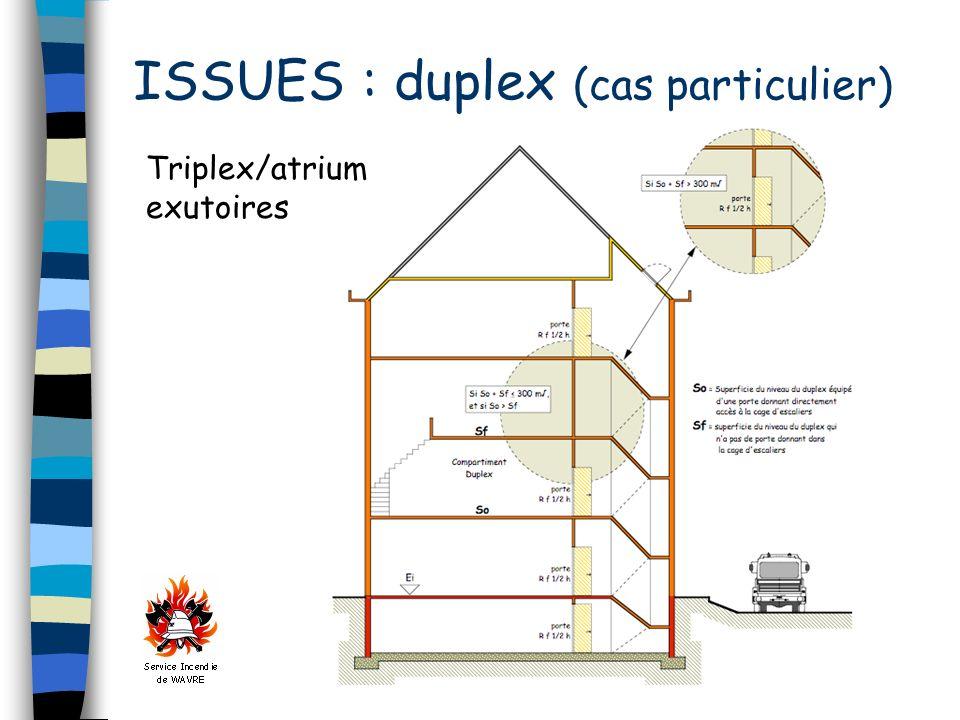 ISSUES : duplex (cas particulier) Triplex/atrium exutoires