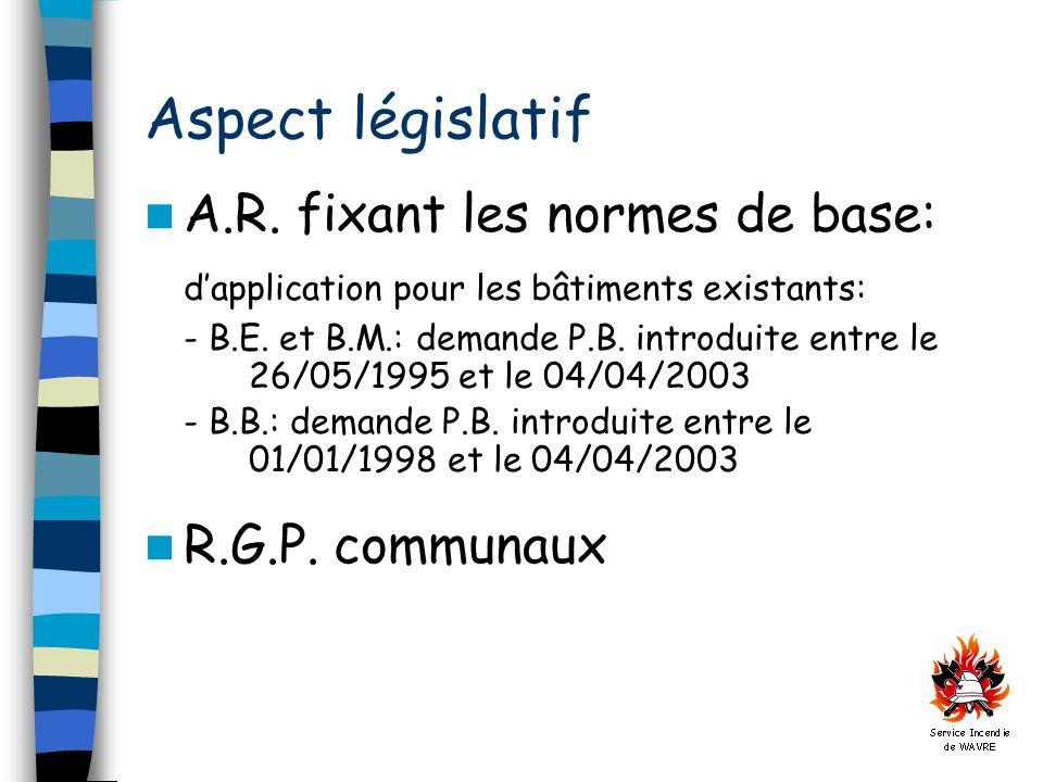 Aspect législatif A.R. fixant les normes de base: dapplication pour les bâtiments existants: - B.E. et B.M.: demande P.B. introduite entre le 26/05/19
