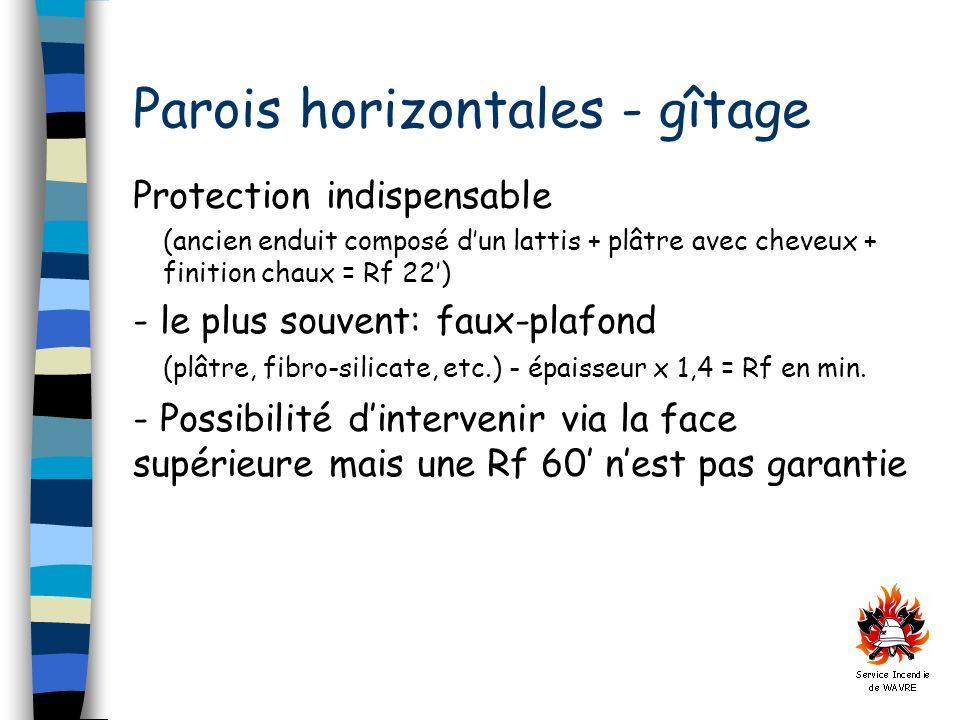Parois horizontales - gîtage Protection indispensable (ancien enduit composé dun lattis + plâtre avec cheveux + finition chaux = Rf 22) - le plus souvent: faux-plafond (plâtre, fibro-silicate, etc.) - épaisseur x 1,4 = Rf en min.