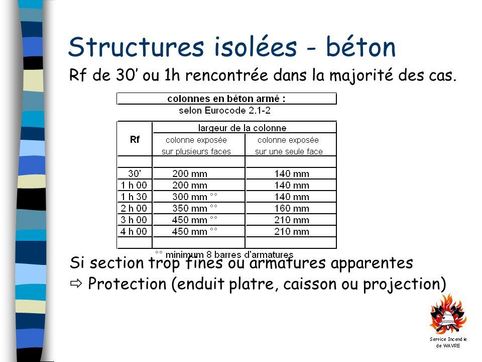 Structures isolées - béton Rf de 30 ou 1h rencontrée dans la majorité des cas. Si section trop fines ou armatures apparentes Protection (enduit platre