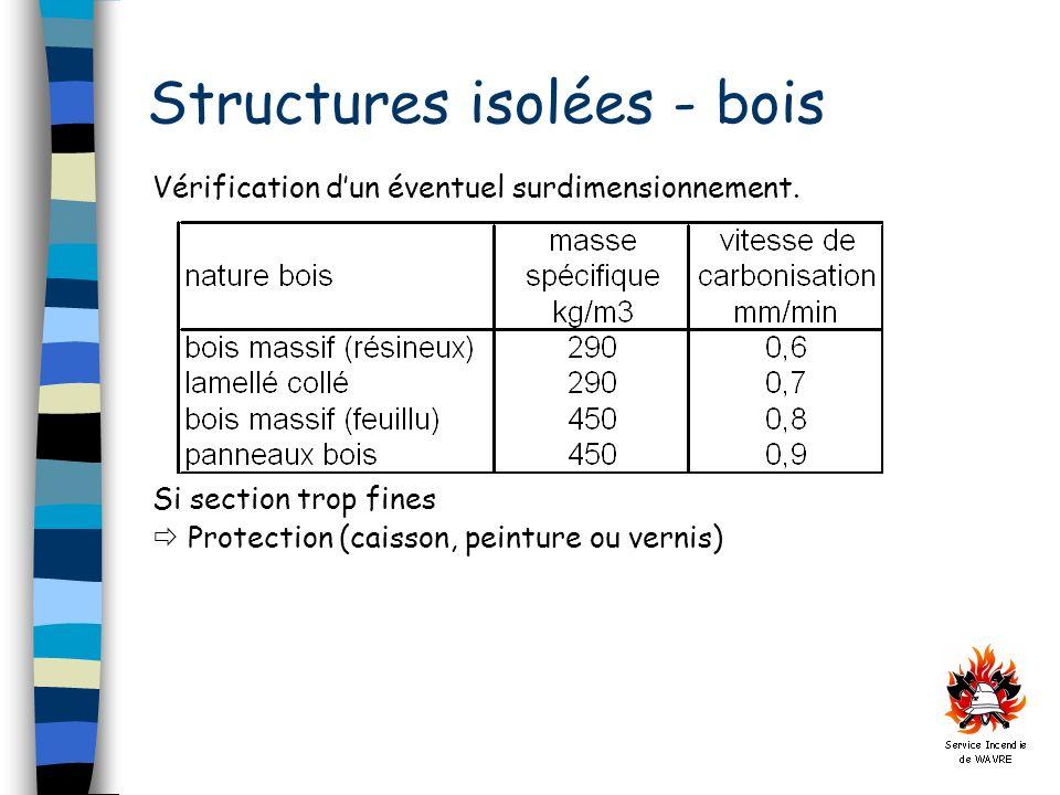 Vérification dun éventuel surdimensionnement. Si section trop fines Protection (caisson, peinture ou vernis) Structures isolées - bois