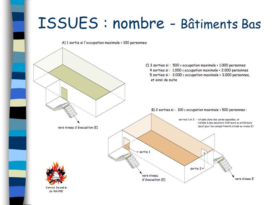 ISSUES : nombre - Bâtiments Bas