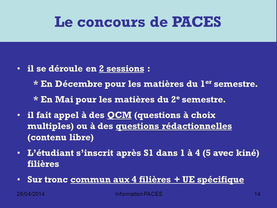 26/04/2014Information PACES14 Le concours de PACES il se déroule en 2 sessions : * En Décembre pour les matières du 1 er semestre.