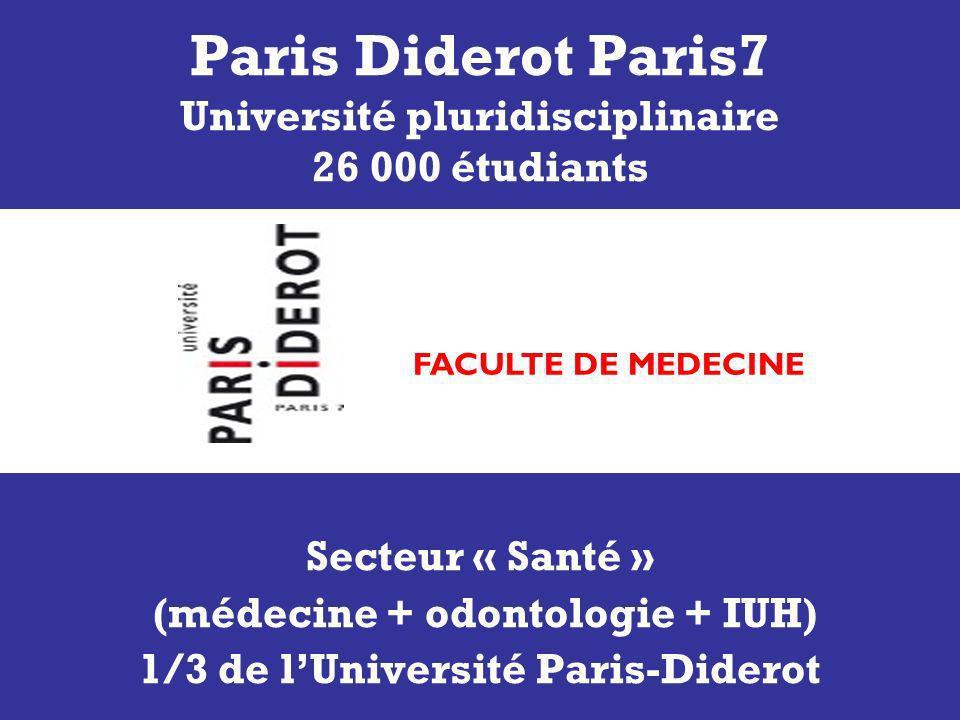 Paris Diderot Paris7 Université pluridisciplinaire 26 000 étudiants Secteur « Santé » (médecine + odontologie + IUH) 1/3 de lUniversité Paris-Diderot FACULTE DE MEDECINE