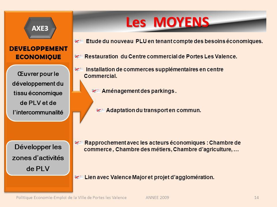 Les MOYENS ANNEE 2009Politique Economie-Emploi de la Ville de Portes les Valence14 DEVELOPPEMENT ECONOMIQUE DEVELOPPEMENT ECONOMIQUE Etude du nouveau PLU en tenant compte des besoins économiques.