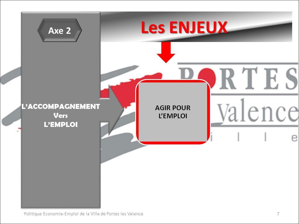 Les ENJEUX Politique Economie-Emploi de la Ville de Portes les Valence7 AGIR POUR LEMPLOI LACCOMPAGNEMENT Vers LEMPLOI LACCOMPAGNEMENT Vers LEMPLOI Axe 2
