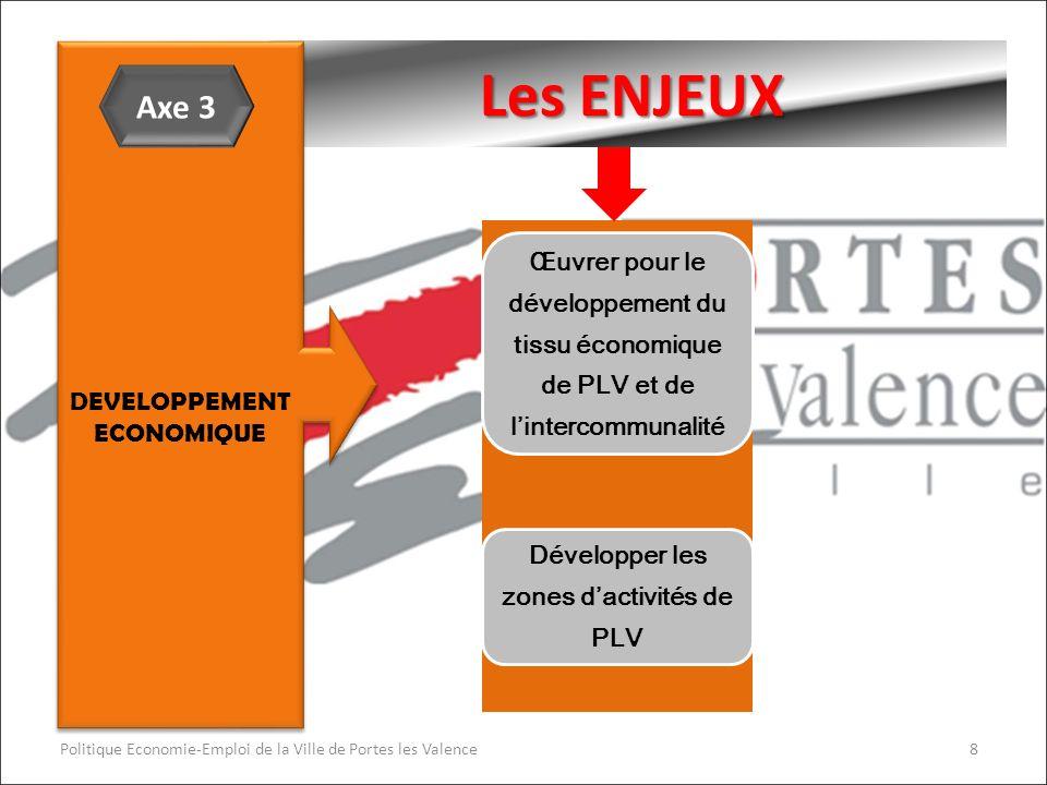 Les ENJEUX Œuvrer pour le développement du tissu économique de PLV et de lintercommunalité Développer les zones dactivités de PLV Politique Economie-Emploi de la Ville de Portes les Valence8 DEVELOPPEMENT ECONOMIQUE Axe 3