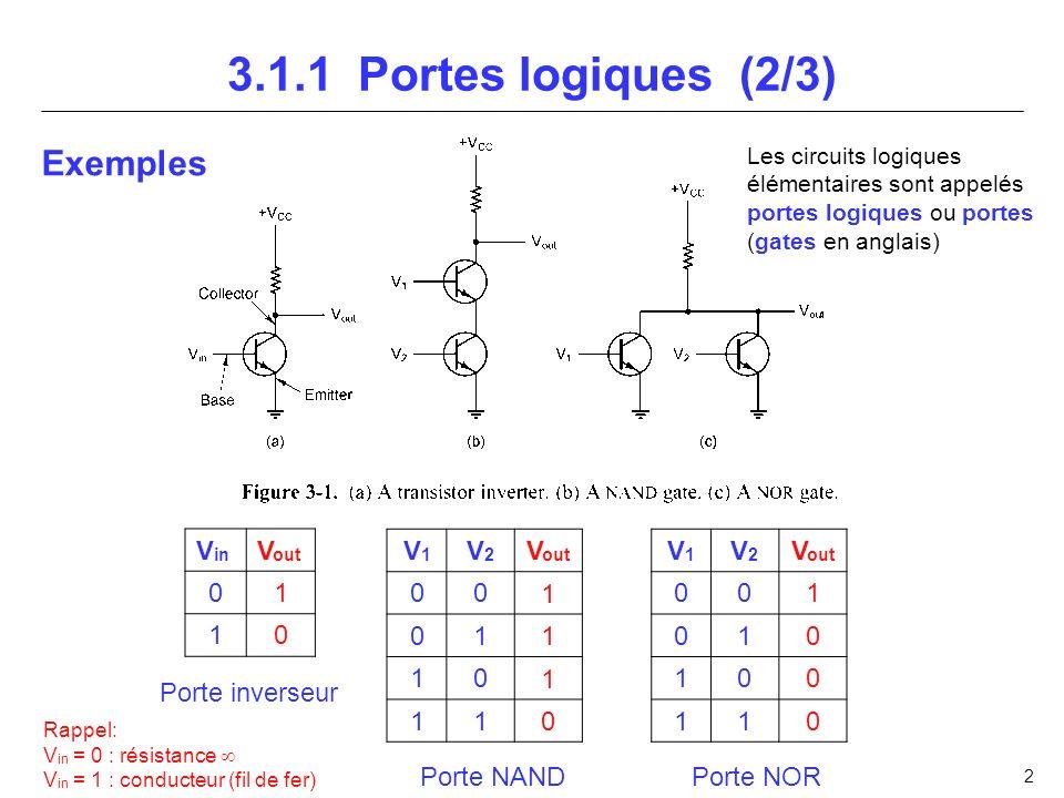 2 V in V out 01 10 3.1.1 Portes logiques (2/3) Porte inverseur Exemples Porte NANDPorte NOR V1V1 V2V2 V out 00 01 10 11 V1V1 V2V2 00 01 10 11 Rappel: