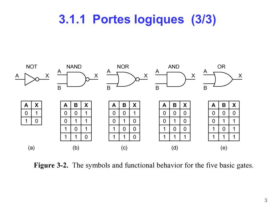4 3.1.2 Algèbre de Boole Exemple: Fonction majoritaire M = f(A,B,C) Trois représentations – Table de vérité (Fig.