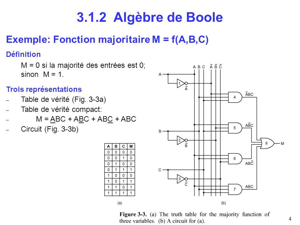 4 3.1.2 Algèbre de Boole Exemple: Fonction majoritaire M = f(A,B,C) Trois représentations – Table de vérité (Fig. 3-3a) – Table de vérité compact: – M