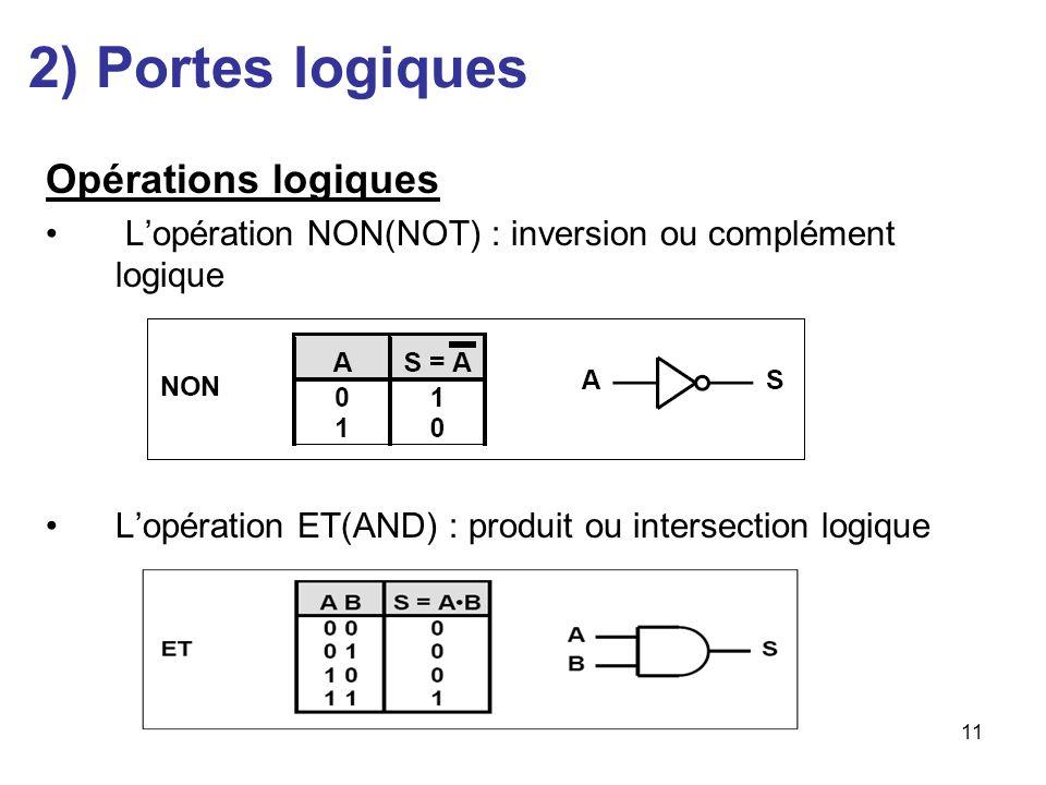 11 2) Portes logiques Opérations logiques Lopération NON(NOT) : inversion ou complément logique Lopération ET(AND) : produit ou intersection logique